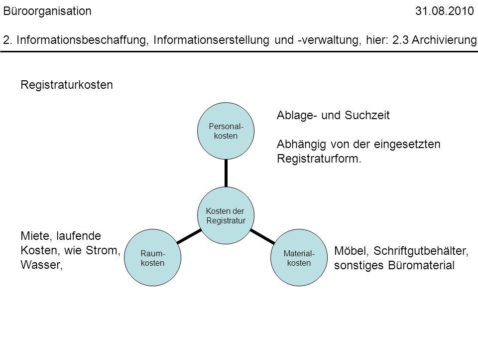 Büroorganisation 31.08.2010 2. Informationsbeschaffung, Informationserstellung und -verwaltung, hier: 2.3 Archivierung Registraturkosten Kosten der Re