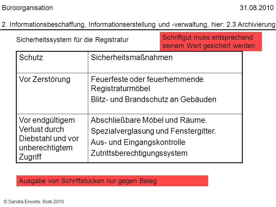 © Sandra Erwerle, Korb 2010 Sicherheitssystem für die Registratur Schriftgut muss entsprechend seinem Wert gesichert werden SchutzSicherheitsmaßnahmen