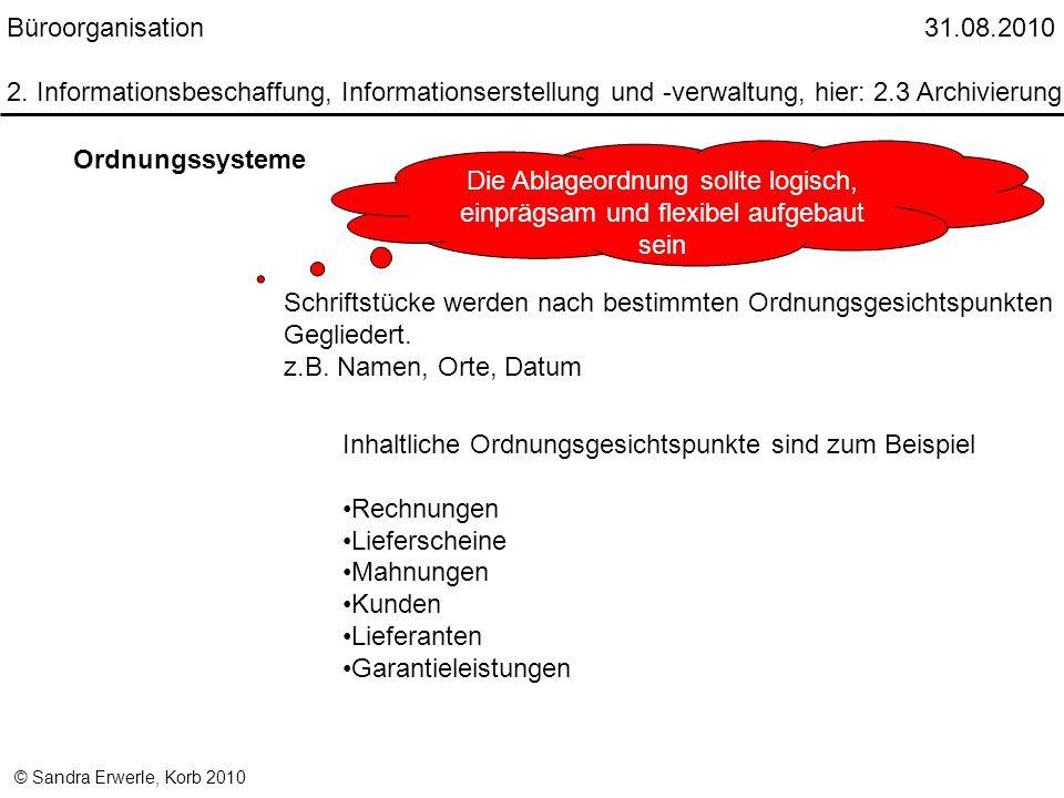 © Sandra Erwerle, Korb 2010 Ordnungssysteme Schriftstücke werden nach bestimmten Ordnungsgesichtspunkten Gegliedert. z.B. Namen, Orte, Datum Inhaltlic