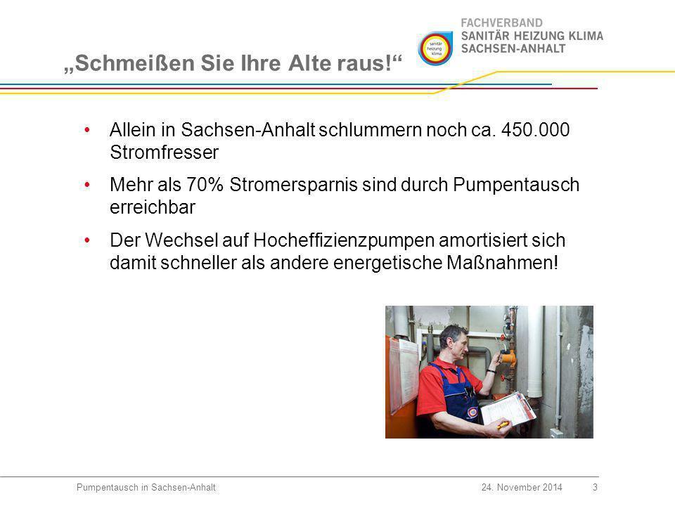 CO 2 - Einsparung 424.