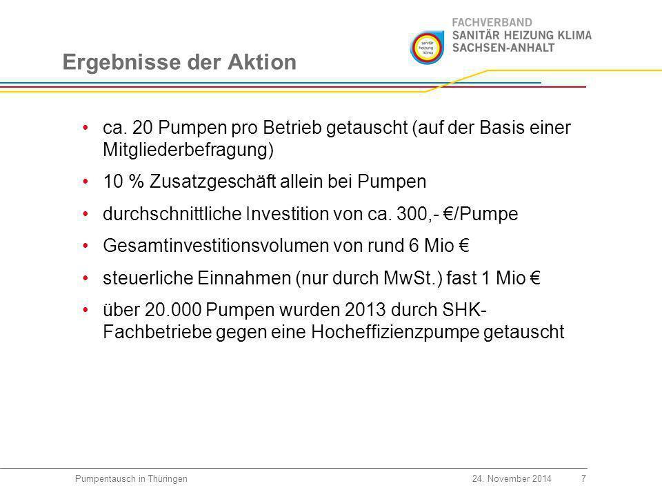 Ergebnisse der Aktion 8Pumpentausch in Sachsen-Anhalt24.
