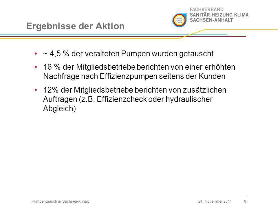 Umfrage 9Pumpentausch in Sachsen-Anhalt24.