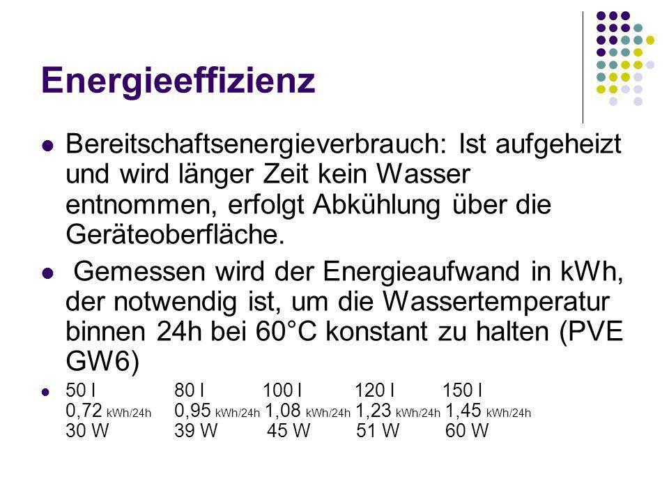 Energieeffizienz Bereitschaftsenergieverbrauch: Ist aufgeheizt und wird länger Zeit kein Wasser entnommen, erfolgt Abkühlung über die Geräteoberfläche