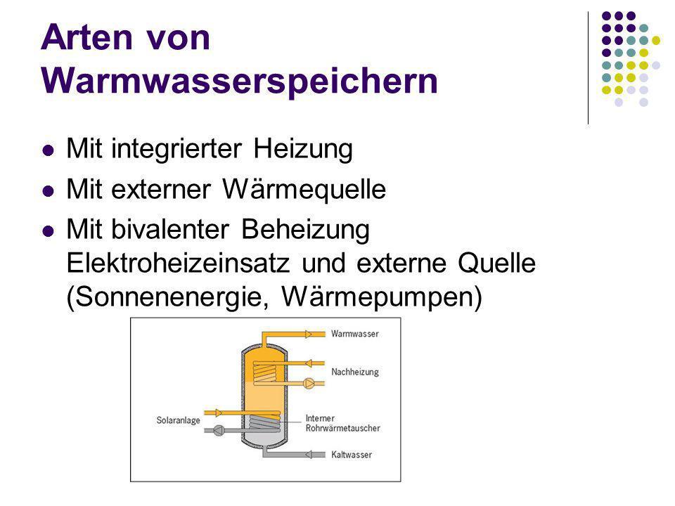 Arten von Warmwasserspeichern Mit integrierter Heizung Mit externer Wärmequelle Mit bivalenter Beheizung Elektroheizeinsatz und externe Quelle (Sonnen