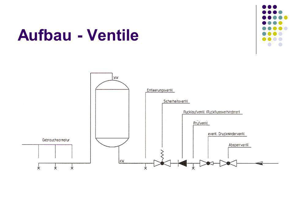 Aufbau - Ventile