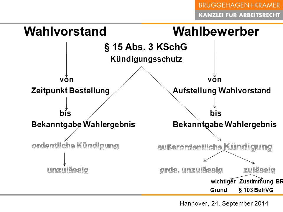 Hannover, den 07. November 2008 Wahlvorstand Wahlbewerber § 15 Abs. 3 KSchG Kündigungsschutz von Zeitpunkt BestellungAufstellung Wahlvorstand bis Beka