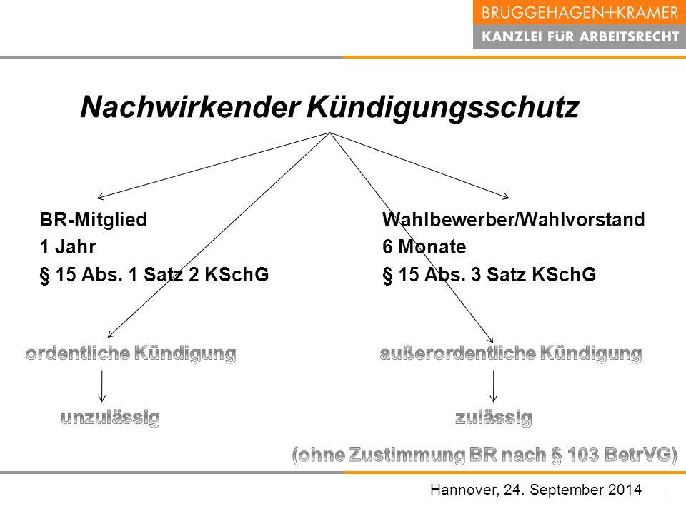 Hannover, den 07. November 2008 Nachwirkender Kündigungsschutz BR-Mitglied Wahlbewerber/Wahlvorstand 1 Jahr6 Monate § 15 Abs. 1 Satz 2 KSchG§ 15 Abs.