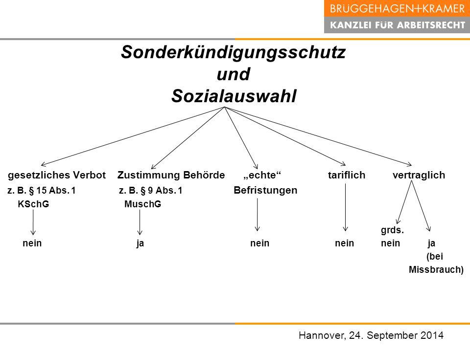 """Hannover, den 07. November 2008 Sonderkündigungsschutz und Sozialauswahl gesetzliches Verbot Zustimmung Behörde """"echte"""" tariflich vertraglich z. B. §"""