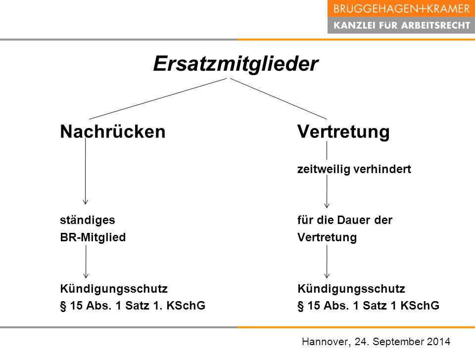 Hannover, den 07. November 2008 Ersatzmitglieder Nachrücken Vertretung zeitweilig verhindert ständiges für die Dauer der BR-Mitglied VertretungKündigu