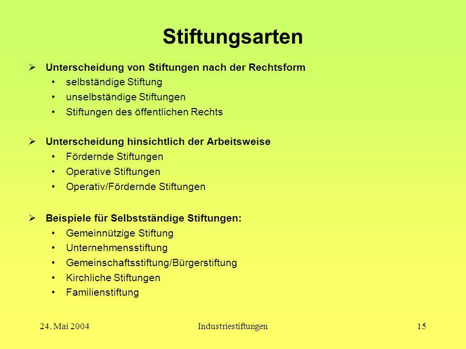 24. Mai 2004Industriestiftungen14 Aktuelle Zahlen zum Stiftungswesen in Nordrhein-Westfalen Quelle: Innenministerium NRW