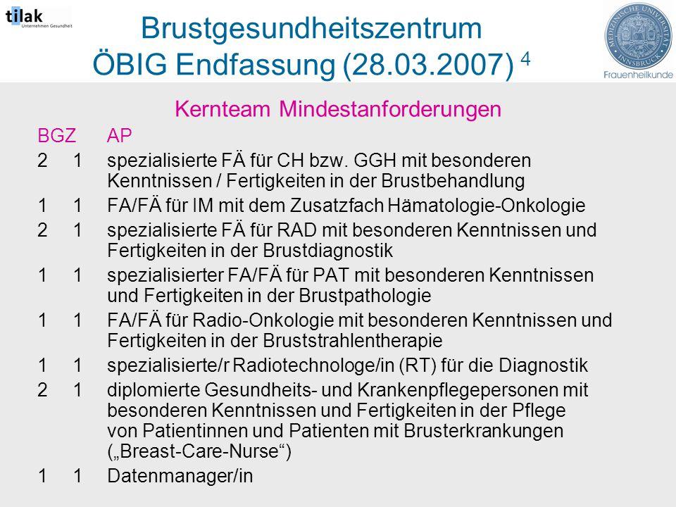 Brustgesundheitszentrum ÖBIG Endfassung (28.03.2007) 4 Kernteam Mindestanforderungen BGZAP 2 1spezialisierte FÄ für CH bzw.