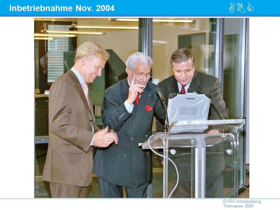ABC DVGW Arbeitssitzung Trinkwasser 2005 Inbetriebnahme Nov. 2004 X