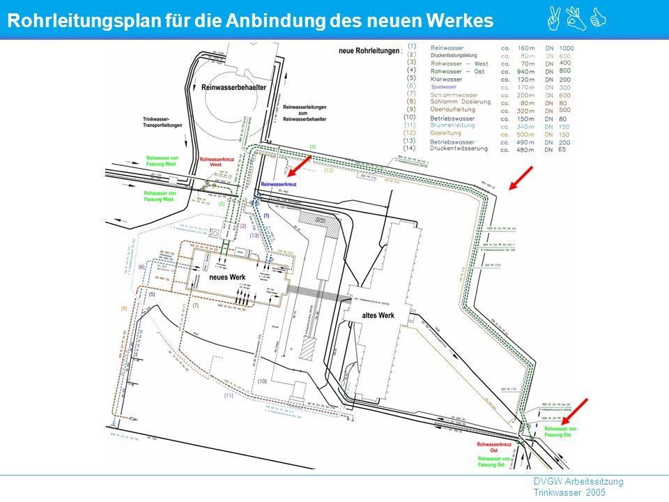 ABC DVGW Arbeitssitzung Trinkwasser 2005 Rohrleitungsplan für die Anbindung des neuen Werkes