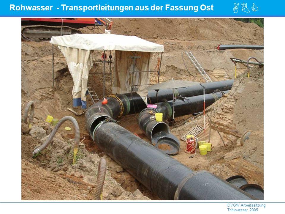 ABC DVGW Arbeitssitzung Trinkwasser 2005 Rohwasser - Transportleitungen aus der Fassung Ost