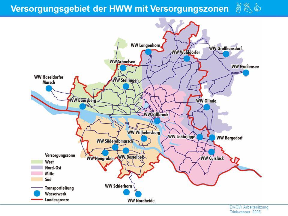 ABC DVGW Arbeitssitzung Trinkwasser 2005 Versorgungsgebiet der HWW mit Versorgungszonen