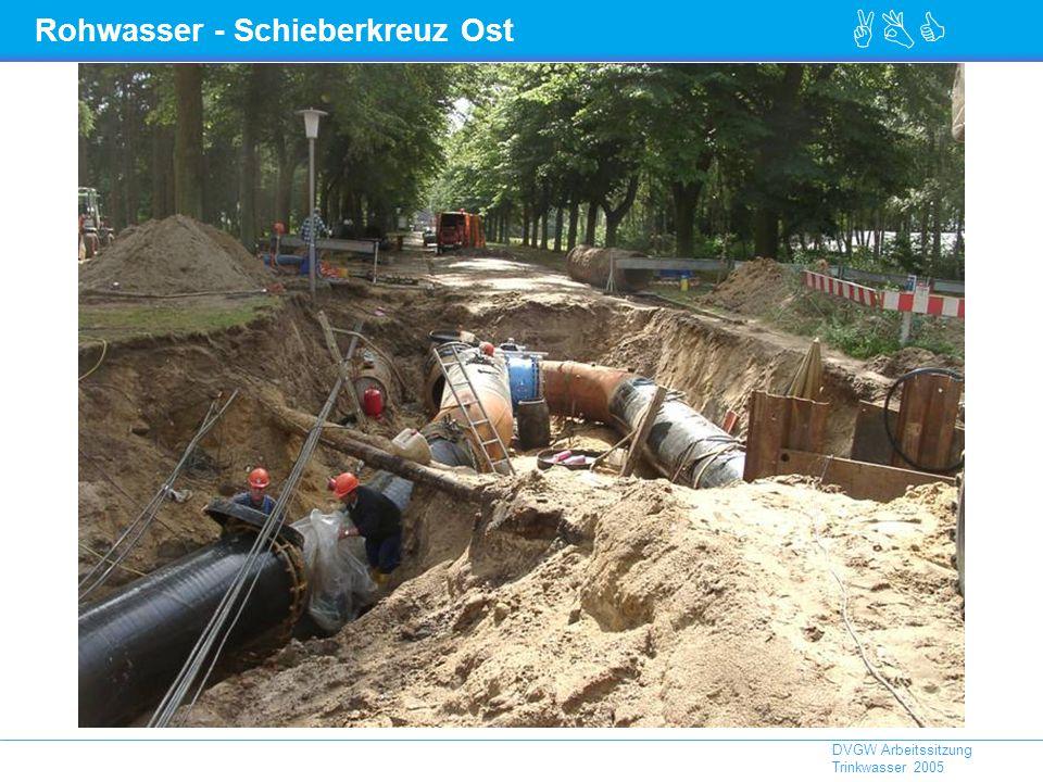ABC DVGW Arbeitssitzung Trinkwasser 2005 Rohwasser - Schieberkreuz Ost