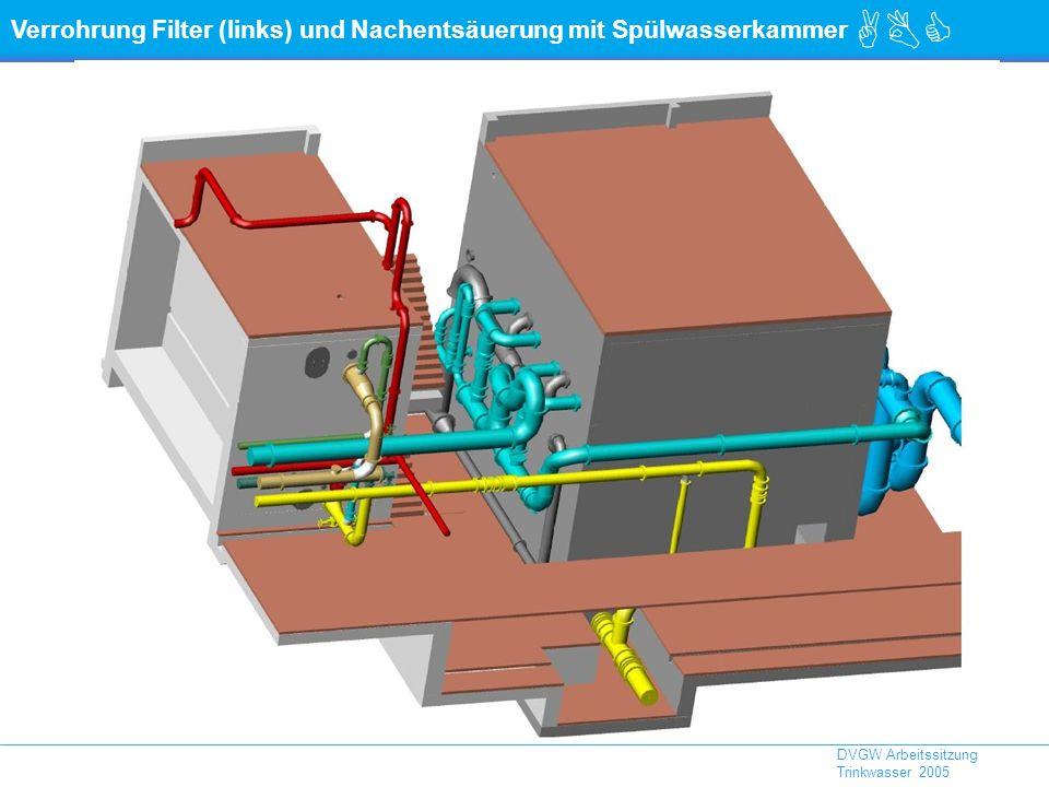 ABC DVGW Arbeitssitzung Trinkwasser 2005 Verrohrung Filter (links) und Nachentsäuerung mit Spülwasserkammer