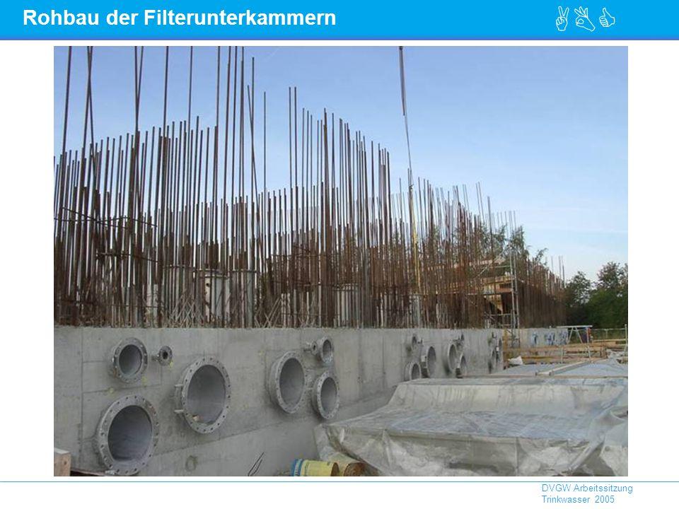 ABC DVGW Arbeitssitzung Trinkwasser 2005 Rohbau der Filterunterkammern