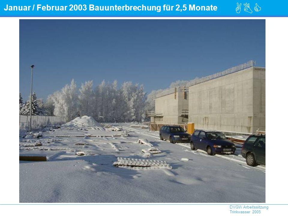 ABC DVGW Arbeitssitzung Trinkwasser 2005 Januar / Februar 2003 Bauunterbrechung für 2,5 Monate