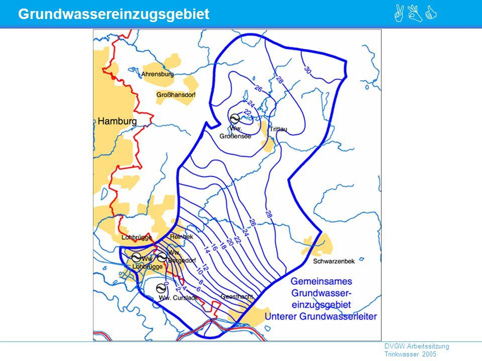 ABC DVGW Arbeitssitzung Trinkwasser 2005 Grundwassereinzugsgebiet