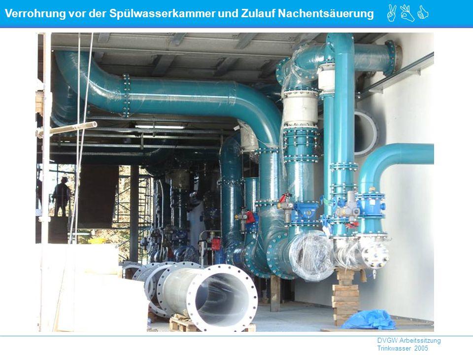 ABC DVGW Arbeitssitzung Trinkwasser 2005 Verrohrung vor der Spülwasserkammer und Zulauf Nachentsäuerung