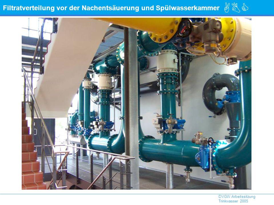 ABC DVGW Arbeitssitzung Trinkwasser 2005 Filtratverteilung vor der Nachentsäuerung und Spülwasserkammer