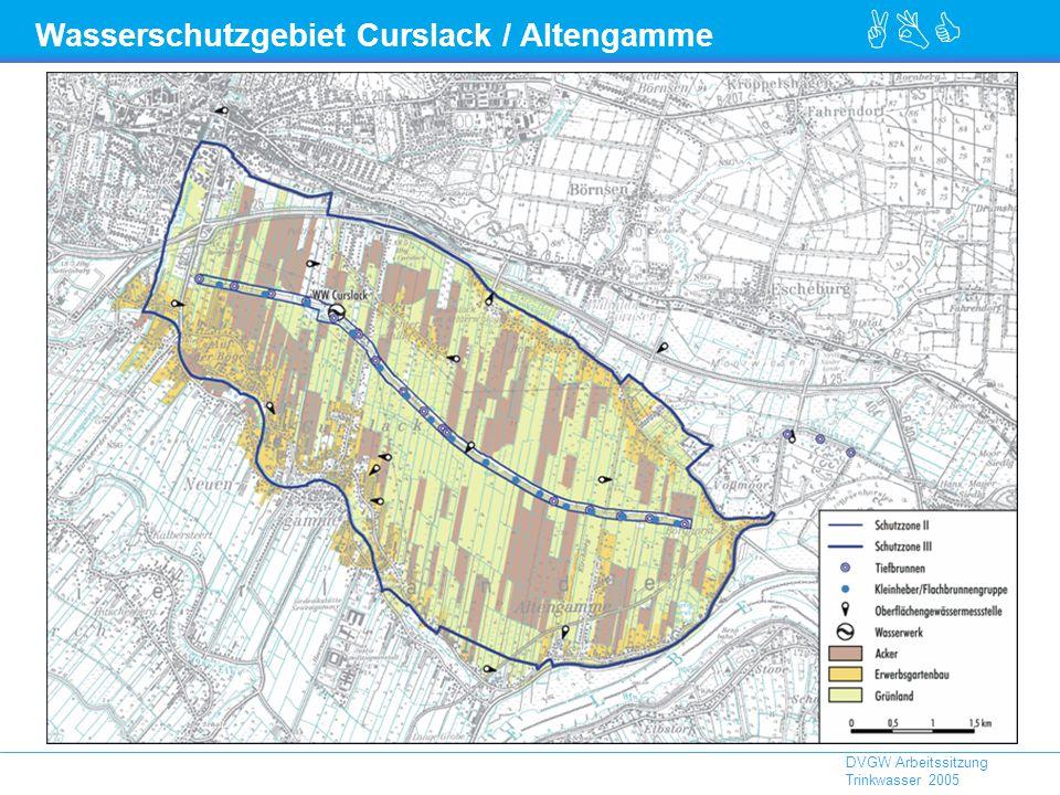 ABC DVGW Arbeitssitzung Trinkwasser 2005 Wasserschutzgebiet Curslack / Altengamme