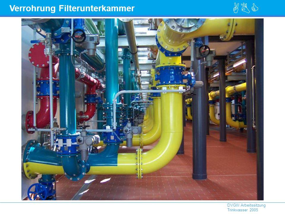ABC DVGW Arbeitssitzung Trinkwasser 2005 Verrohrung Filterunterkammer