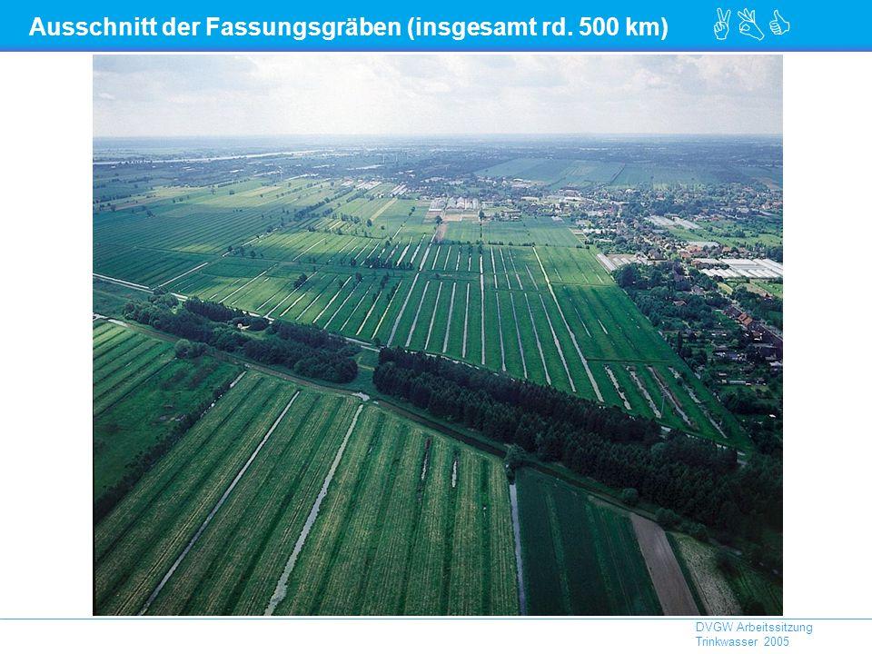 ABC DVGW Arbeitssitzung Trinkwasser 2005 Ausschnitt der Fassungsgräben (insgesamt rd. 500 km)