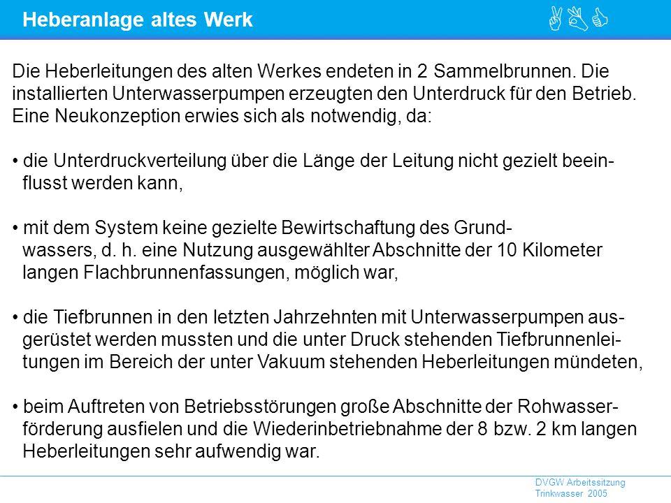 ABC DVGW Arbeitssitzung Trinkwasser 2005 Die Heberleitungen des alten Werkes endeten in 2 Sammelbrunnen.