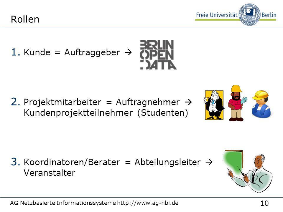 10 AG Netzbasierte Informationssysteme http://www.ag-nbi.de Rollen 1. Kunde = Auftraggeber  2. Projektmitarbeiter = Auftragnehmer  Kundenprojektteil