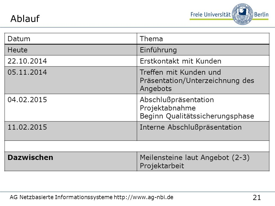 21 Ablauf AG Netzbasierte Informationssysteme http://www.ag-nbi.de DatumThema HeuteEinführung 22.10.2014Erstkontakt mit Kunden 05.11.2014Treffen mit K