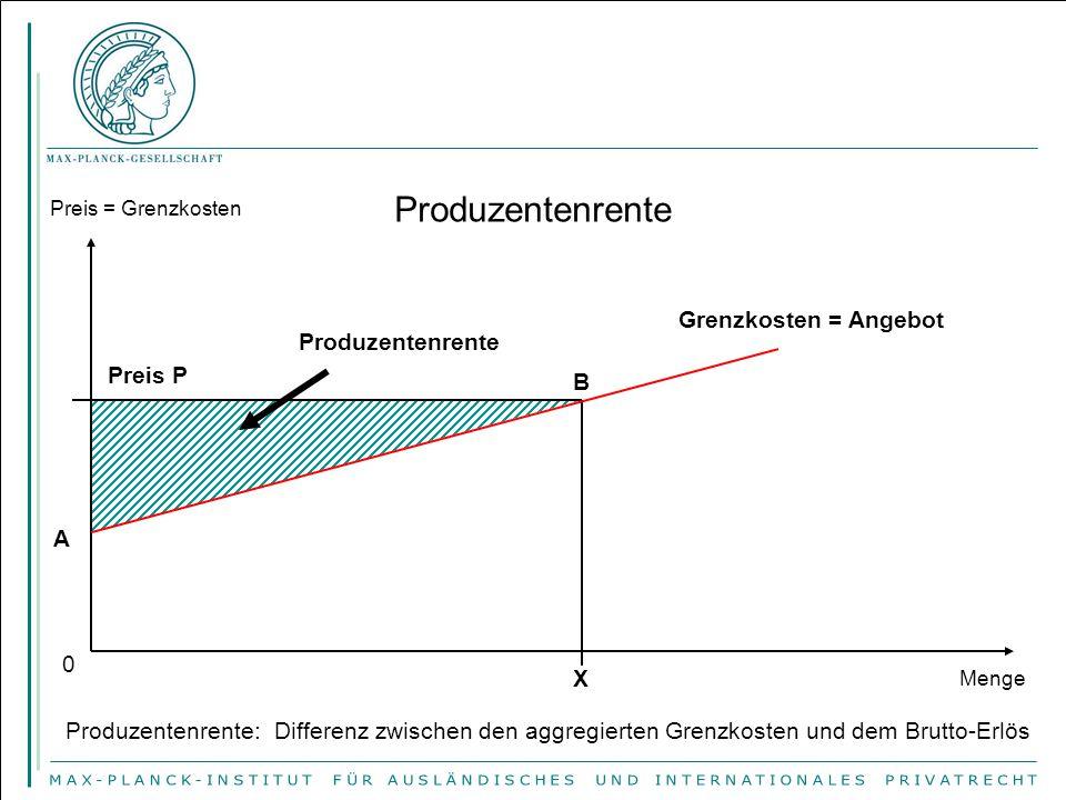 Preis = Grenzkosten Menge Produzentenrente: Differenz zwischen den aggregierten Grenzkosten und dem Brutto-Erlös Grenzkosten = Angebot Produzentenrent