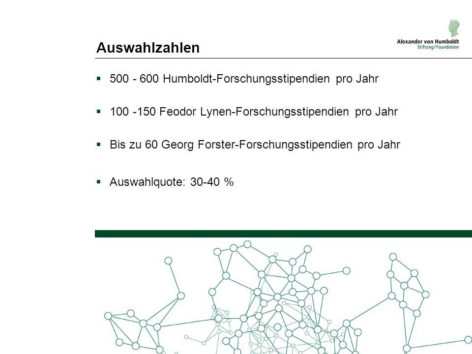 Auswahlzahlen  500 - 600 Humboldt-Forschungsstipendien pro Jahr  100 -150 Feodor Lynen-Forschungsstipendien pro Jahr  Bis zu 60 Georg Forster-Forsc