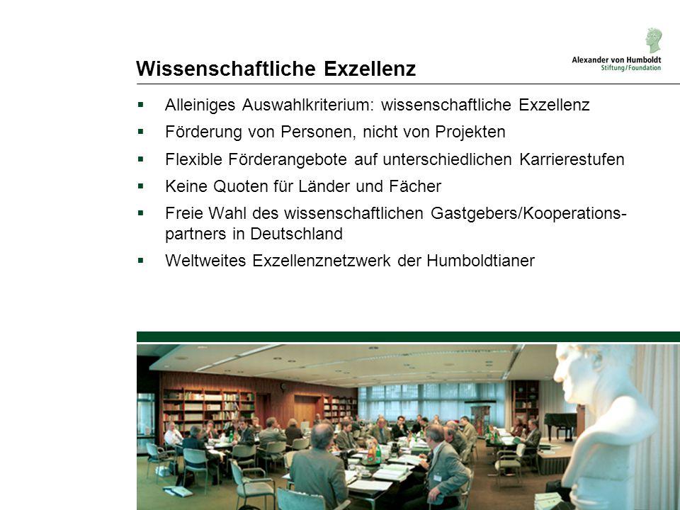 Wissenschaftliche Exzellenz  Alleiniges Auswahlkriterium: wissenschaftliche Exzellenz  Förderung von Personen, nicht von Projekten  Flexible Förder