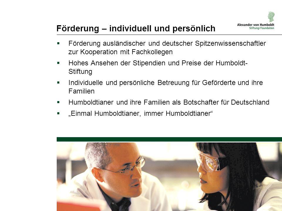 Förderung – individuell und persönlich  Förderung ausländischer und deutscher Spitzenwissenschaftler zur Kooperation mit Fachkollegen  Hohes Ansehen