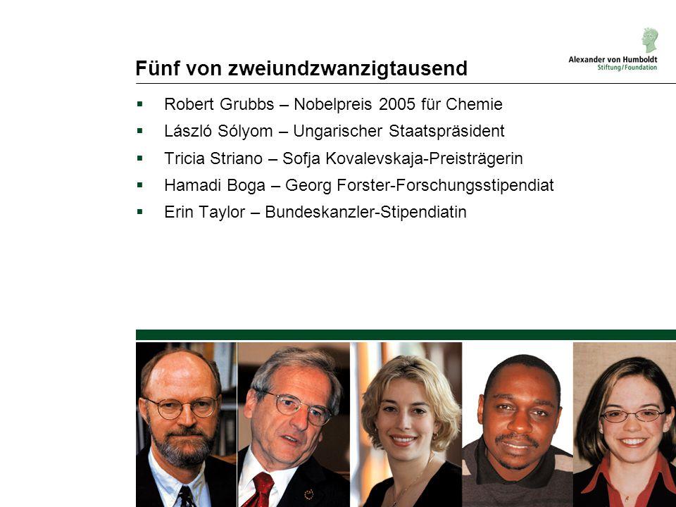 Fünf von zweiundzwanzigtausend  Robert Grubbs – Nobelpreis 2005 für Chemie  László Sólyom – Ungarischer Staatspräsident  Tricia Striano – Sofja Kov