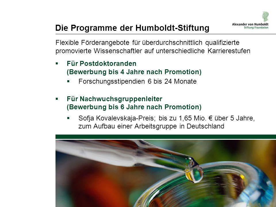 Die Programme der Humboldt-Stiftung  Für Postdoktoranden (Bewerbung bis 4 Jahre nach Promotion)  Forschungsstipendien 6 bis 24 Monate  Für Nachwuch