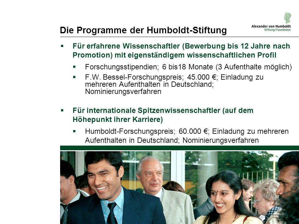 Die Programme der Humboldt-Stiftung  Für erfahrene Wissenschaftler (Bewerbung bis 12 Jahre nach Promotion) mit eigenständigem wissenschaftlichen Prof