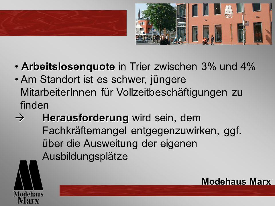 Arbeitslosenquote Arbeitslosenquote in Trier zwischen 3% und 4% Am Standort ist es schwer, jüngere MitarbeiterInnen für Vollzeitbeschäftigungen zu finden  Herausforderung  Herausforderung wird sein, dem Fachkräftemangel entgegenzuwirken, ggf.