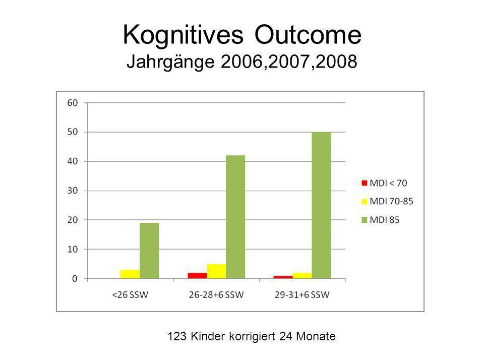 Kognitives Outcome Jahrgänge 2006,2007,2008 123 Kinder korrigiert 24 Monate