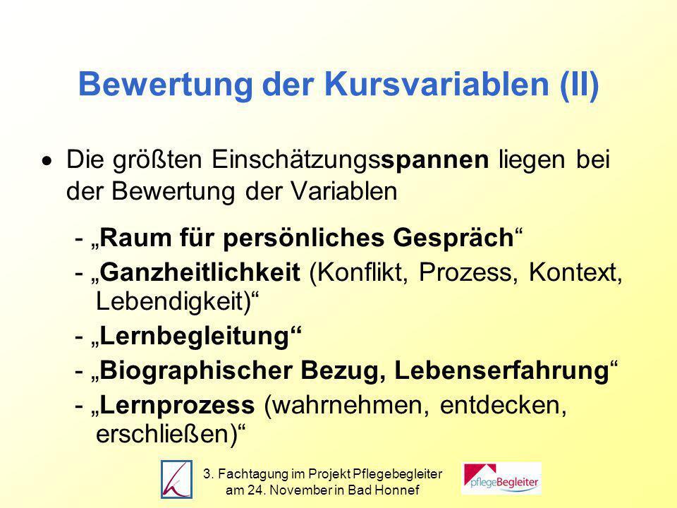 3.Fachtagung im Projekt Pflegebegleiter am 24.