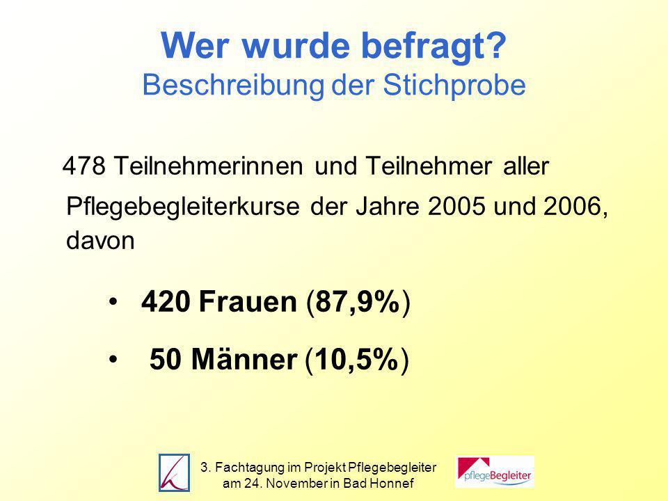 3. Fachtagung im Projekt Pflegebegleiter am 24. November in Bad Honnef Wer wurde befragt.