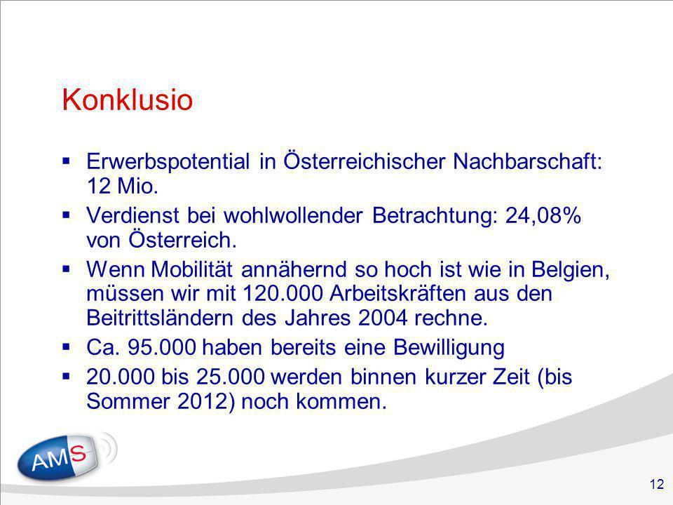 12 Konklusio  Erwerbspotential in Österreichischer Nachbarschaft: 12 Mio.