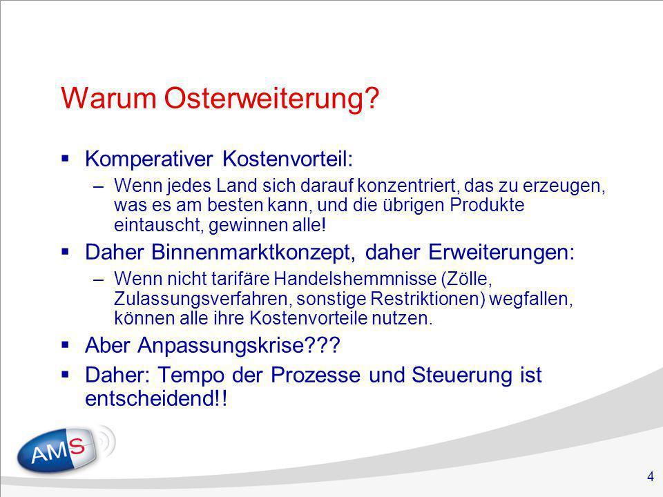 4 Warum Osterweiterung.