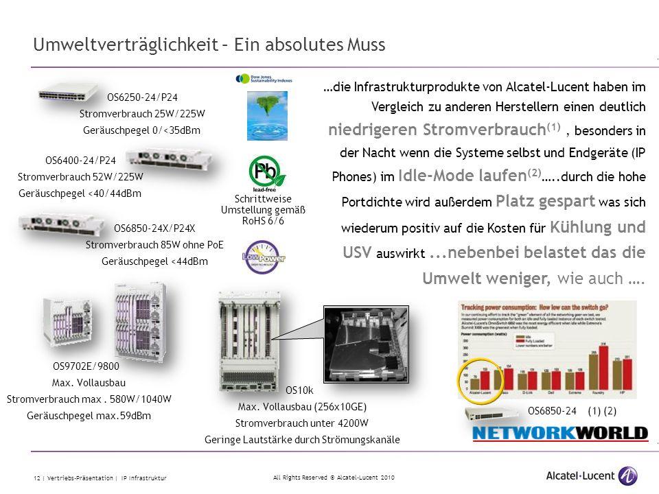 All Rights Reserved © Alcatel-Lucent 2010 12 | Vertriebs-Präsentation | IP Infrastruktur Umweltverträglichkeit – Ein absolutes Muss …die Infrastruktur
