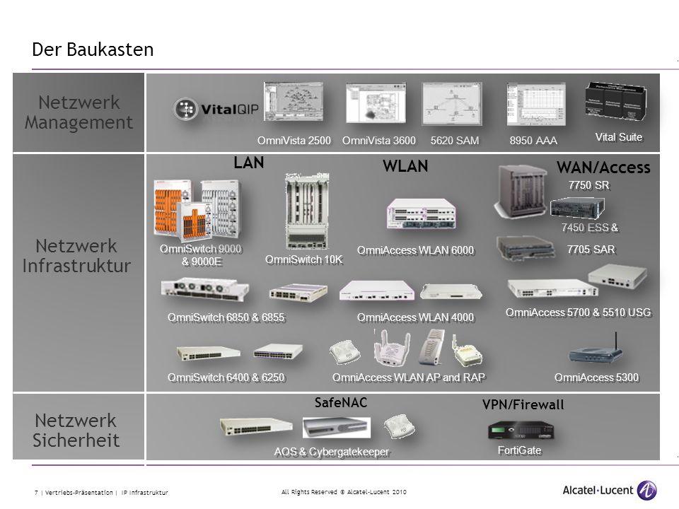 All Rights Reserved © Alcatel-Lucent 2010 8 | Vertriebs-Präsentation | IP Infrastruktur Alles wird schneller werden.