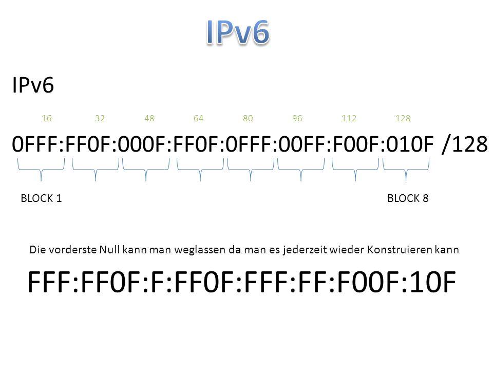IPv6 0FFF:FF0F:000F:FF0F:0FFF:00FF:F00F:010F /128 BLOCK 1BLOCK 8 FFF:FF0F:F:FF0F:FFF:FF:F00F:10F Die vorderste Null kann man weglassen da man es jeder