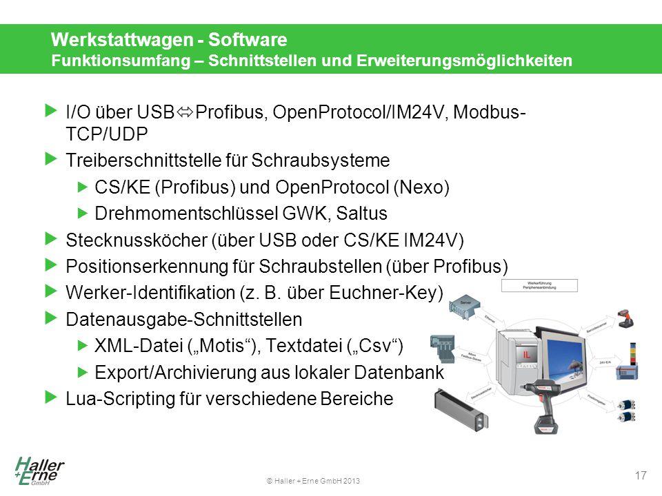 © Haller + Erne GmbH 2013 Werkstattwagen - Software Funktionsumfang – Schnittstellen und Erweiterungsmöglichkeiten  I/O über USB  Profibus, OpenProtocol/IM24V, Modbus- TCP/UDP  Treiberschnittstelle für Schraubsysteme  CS/KE (Profibus) und OpenProtocol (Nexo)  Drehmomentschlüssel GWK, Saltus  Stecknussköcher (über USB oder CS/KE IM24V)  Positionserkennung für Schraubstellen (über Profibus)  Werker-Identifikation (z.