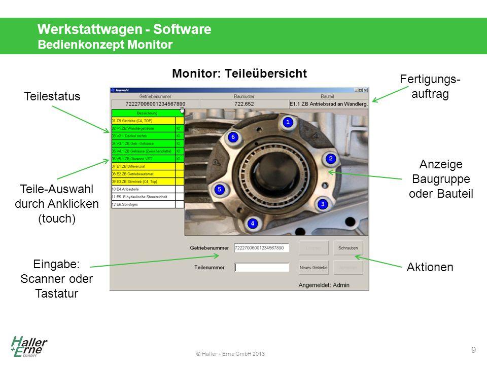 © Haller + Erne GmbH 2013 Werkstattwagen - Software Bedienkonzept Monitor Monitor: Schraubjob 10 Schraub- ergebnisse Fertigungs- auftrag Nächstes Werkzeug, bzw.